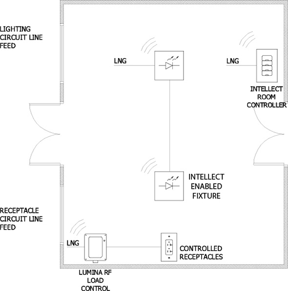 Common Area Intellect Intelligent Fixture Control System
