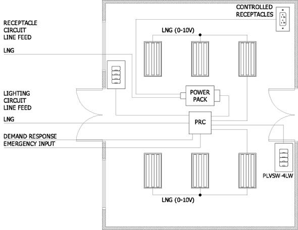 Common Area Provolt Room Controller PRC