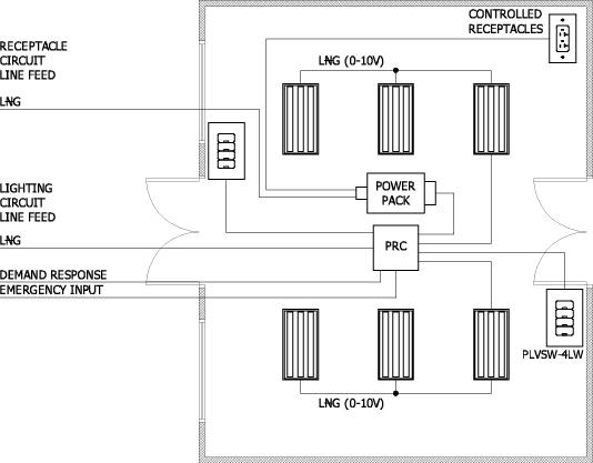 Provolt Room Controller Prc 2015 Leviton 2012 Iecc
